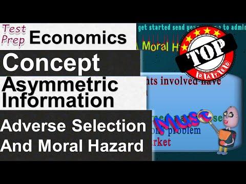 What is Adverse Selection?из YouTube · Длительность: 1 мин36 с