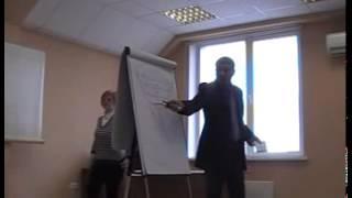 Пирамида Маслоу  Набор и обучение сотрудников  5i8 ru