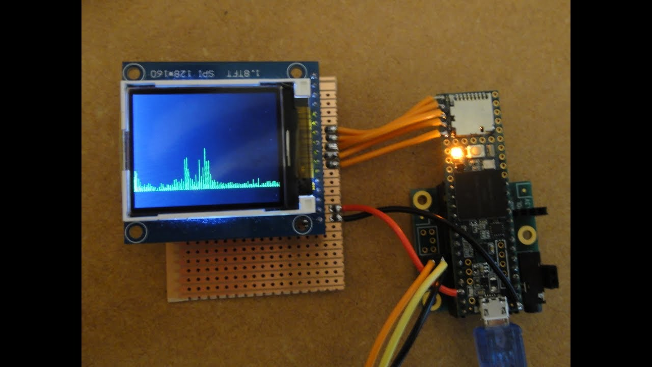 Homebrew SDR Receiver Part 1 - LCD Screen and FFT Test