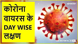 Coronavirus symptoms day by day (in Hindi) || How it affects Lungs, Brain & Kidney  || Practo