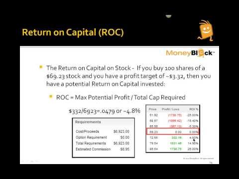 Key Trading Metrics: ROC, POS and EM