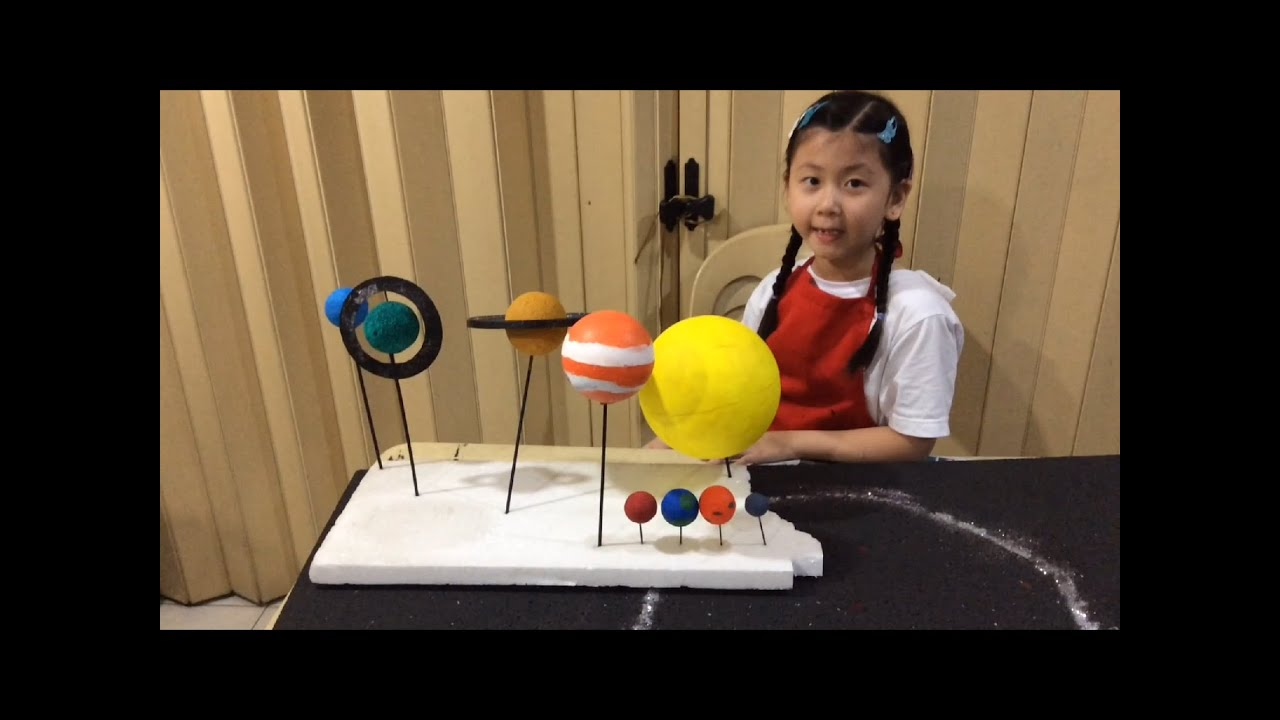 The Solar System 3d Model Youtube