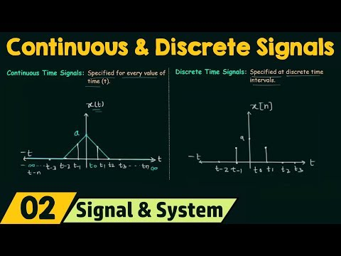 Continuous and Discrete Time Signals