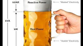 Electrical Power factor Power factor