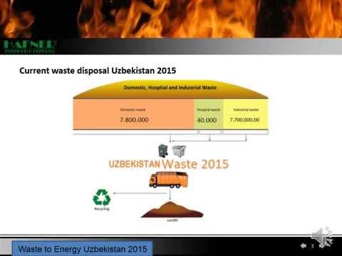 Uzbekistan Waste to Energy