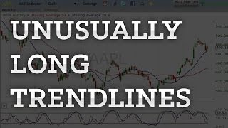 Trend Lines Explained Simply In 5 Minutes