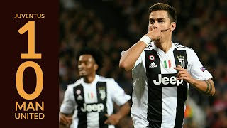 Juventus Vs Manchester united (1-0) All Goals and Highlights | 2018