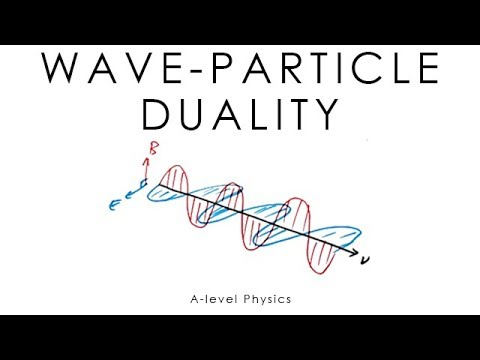 wave particle duality In physics and chemistry, wave–particle duality is the concept that all matter and energy exhibits both wave-like and particle-like properties a central concept of quantum mechanics, duality addresses the inadequacy of classical concepts like &quotparticle&quot and &quotwave&quot in fully describing the.