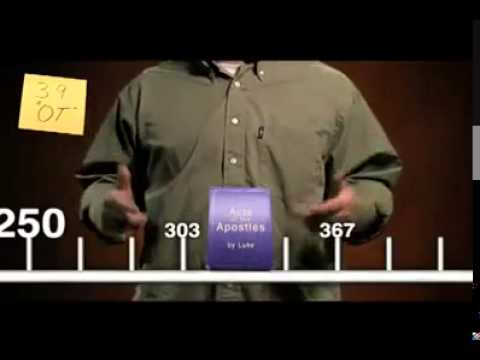 History of the Bible in Five Minutes