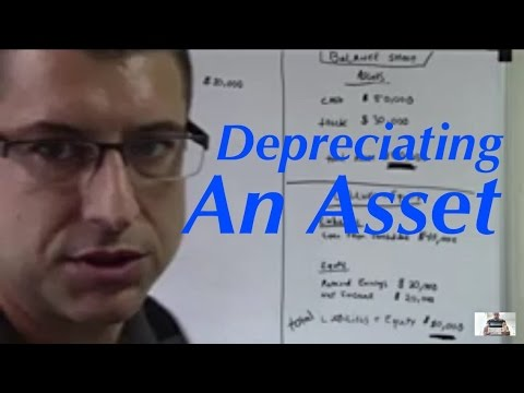 The accounting for a fully depreciated asset