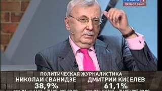 """""""Исторический процесс"""". Политическая журналистика."""