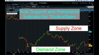 Auto Support And Resistance Zones Indicator For ThinkorSwim