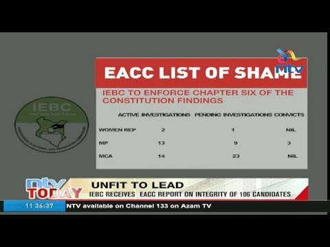 Unfit to lead: IEBC receives EACC report on integrity of 106 candidates