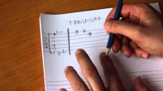 Como Leer Tablaturas para Guitarra