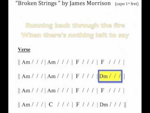Broken Strings\