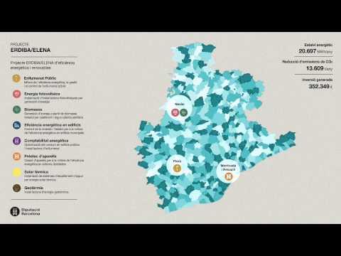 Diputació de Barcelona: Projecte ERDIBA / ELENA d'eficiència energètica i renovables