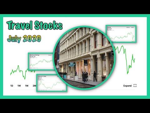 Travel Stocks For July 2020 (Buy Now) - Robinhood Investing