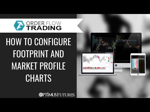 ATAS | Order Flow Trading - How To Configure Footprint And Market Profile Charts