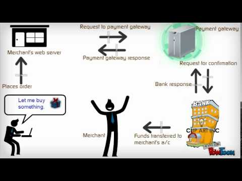 How Do Payment Gateways Work? | VTC Pay