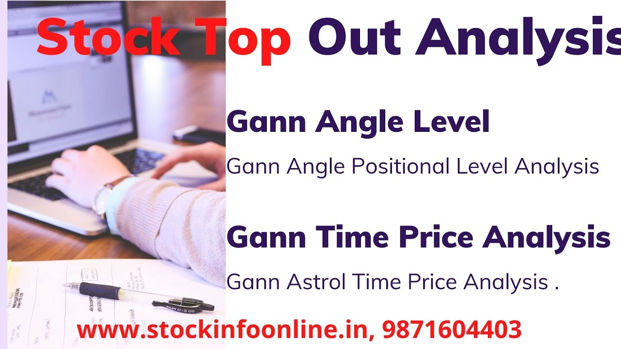 Stock Top Out Analysis 🔥  & Gann Level Analysis | Stock Market Time Price Analysis