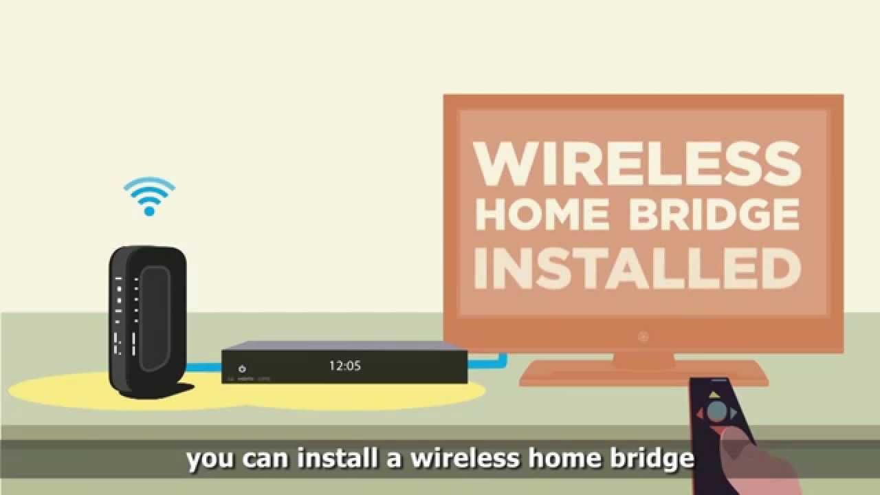 How to Install Broadband