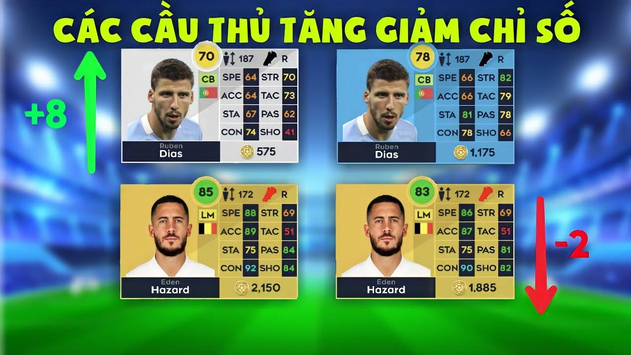 Các cầu thủ được TĂNG VÀ GIẢM chỉ số trong Dream League Soccer 2021