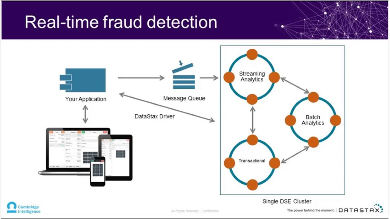 Webinar: Fighting Fraud with Graph Databases