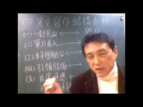 2學好英文作文英文寫作結構分析