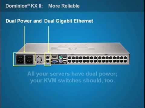Dominion KX II |KVM over IP Switch
