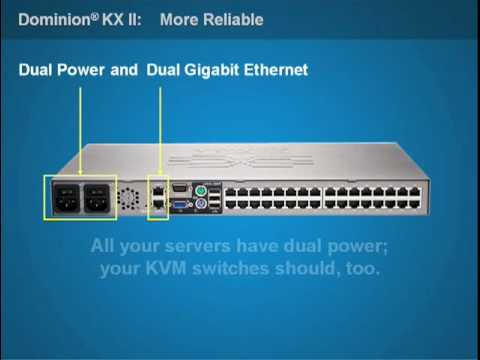 Raritan Dominion KX II - KVM over IP Switch