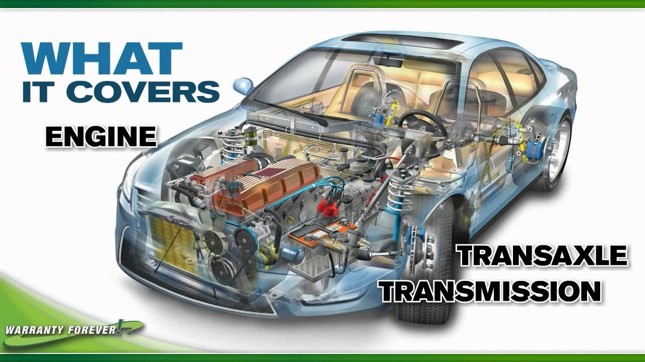 Royal Kia Tucson >> Royal Kia Tucson Warranty Forever Customer Benefits