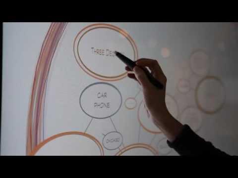 Bell Labs Global Whiteboard  Natalie Wetta