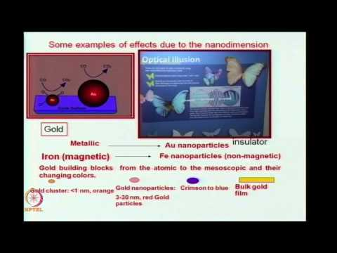 Introduction to Nanotechnology - Prof A K Ganguli, IIT Delhi