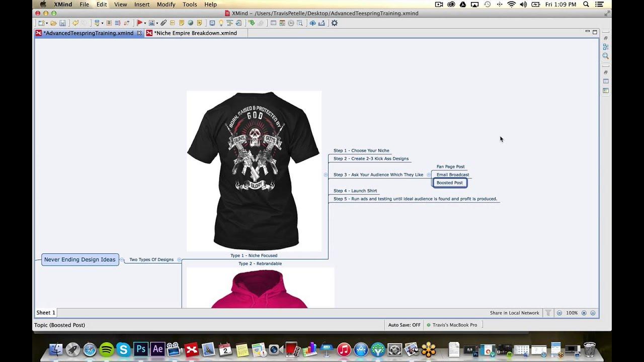 Advanced T-Shirt Training - Custom Merchandise Done Right