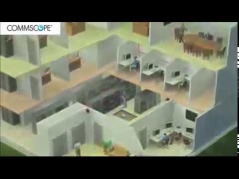 Energy Managment Building Automation system presentation  Bemnet