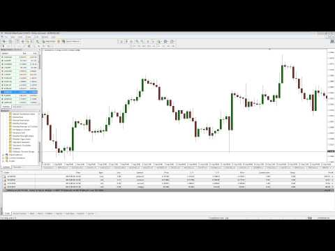 TradeWest Forex   Fibonacci Trading