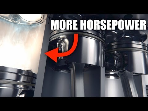 How To Increase Horsepower - Explained