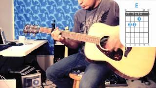 Besame - Camila Guitarra Como tocar Tuto...