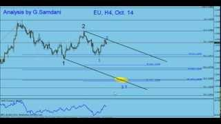 My Forex  Magic Wave EUR-USD H4 CHART UPDATE FOR OCT. 14 By G. Samdani