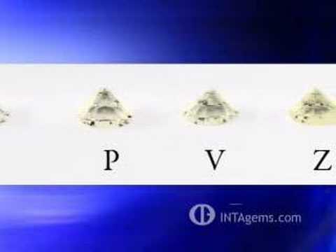 #1 - How to Buy a Diamond - Diamond Education Guide Series