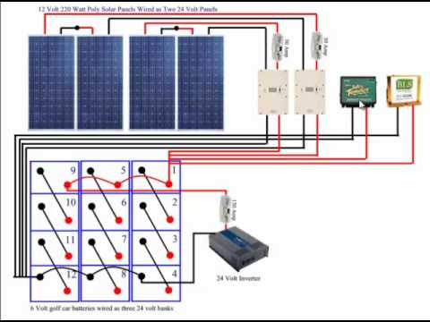 diy solar panel system wiring diagram youtube rh youtube com 12 Volt Motor Wiring Diagram Grape Solar 250 Watt Panels