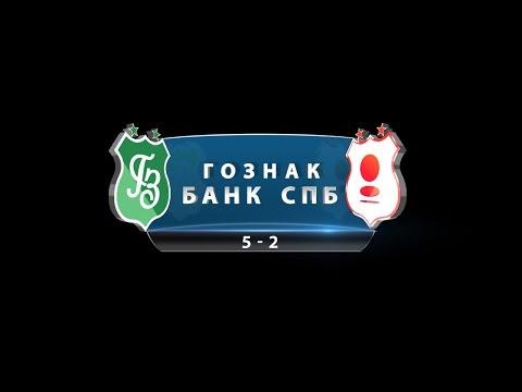 Банк «Санкт-Петербург»: рейтинг, справка, адреса головного