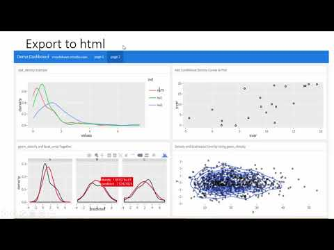 Create an attractive online dashboard using R - YouTube