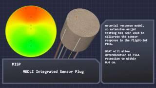 Mars Entry, Descent and Landing Instrumentation (MEDLI)