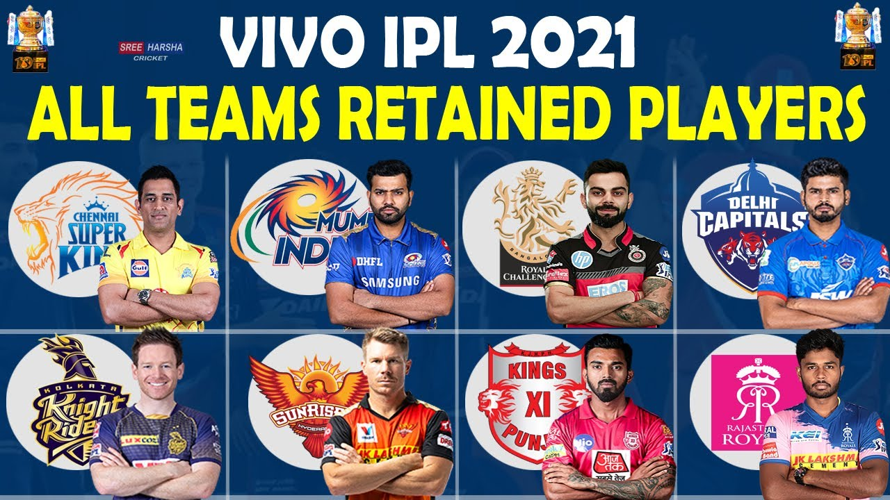 Download IPL 2021 - All Teams RETAINED PLAYERS Final List | Updated Squads | CSK RCB MI DC KKR KXIP SRH RR
