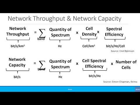 Beginners: Bandwidth, Throughput, Latency & Jitter in mobile networks