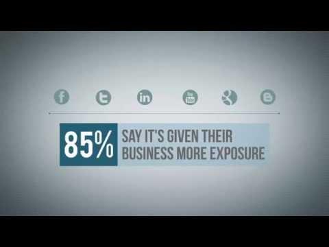 Best Digital Marketing & Social Media Agency in Malaysia