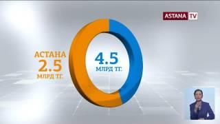 Семь казахстанских банков готовы выдавать ипотеку под 10%,  - МИР РК