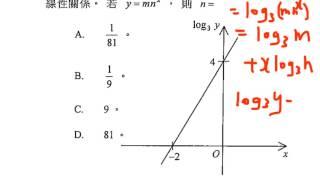 DSE數學 2012 PAPER2 31-35