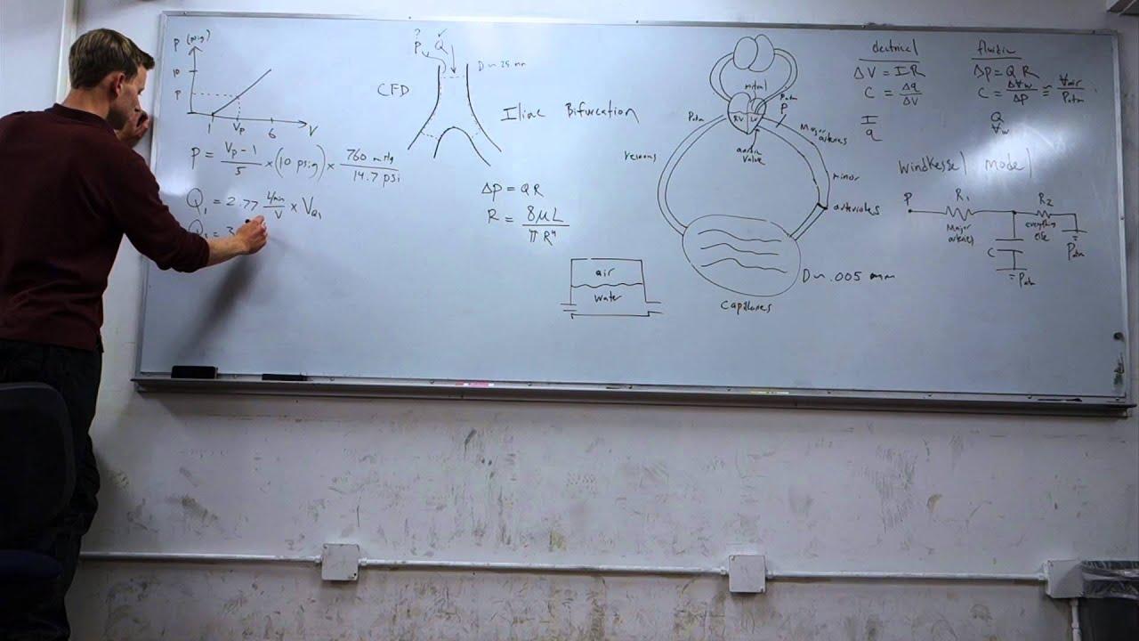 fluid mechanics lab report
